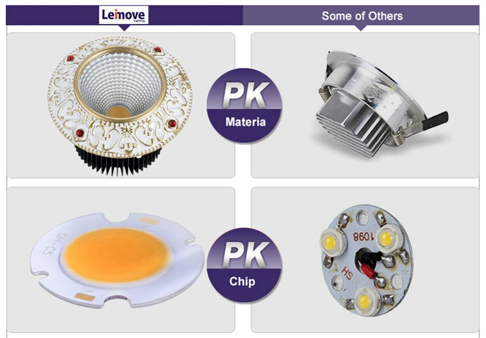 Leimove Brand leimove light price led spot light manufacture