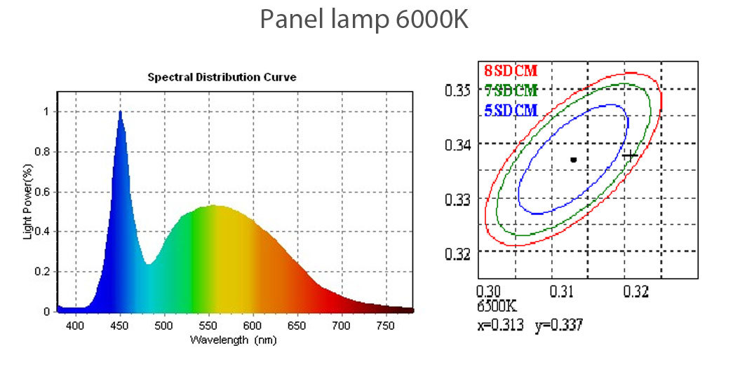glass light led light bulbs for home oem Leimove company